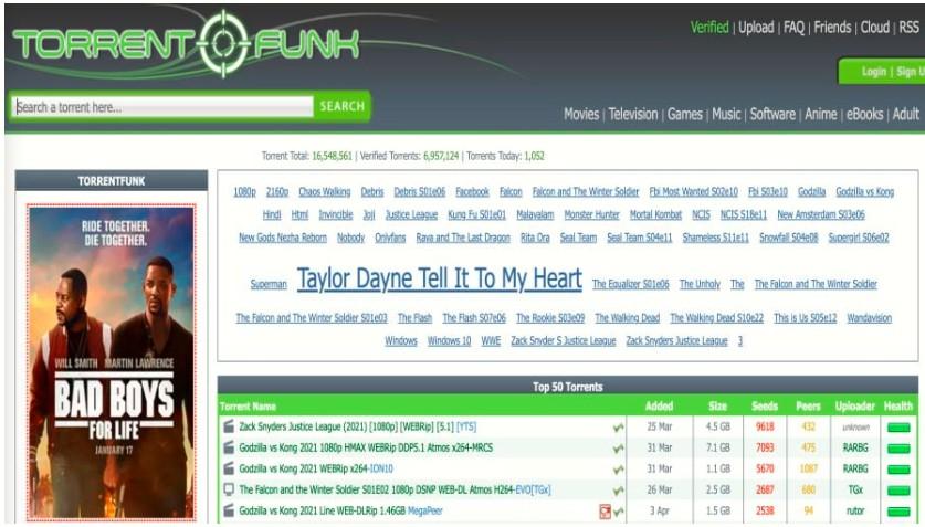 torrent funk, torrentfunk site