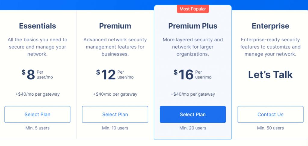 erimeter 81 VPN - Plans and Pricing